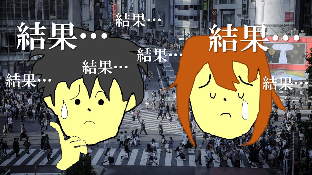 街の人ごみの中、結果を出すことに追い詰められ困っている表情