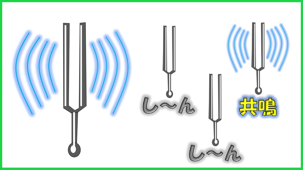 同じ周波数に共鳴し合う音叉